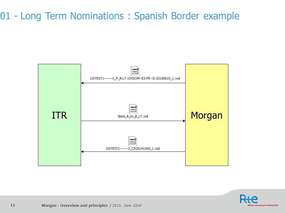 Morgan : Overview and principles / 2010, June 22nd 11 ITRMorgan 01 - Long Term Nominations : Spanish Border example