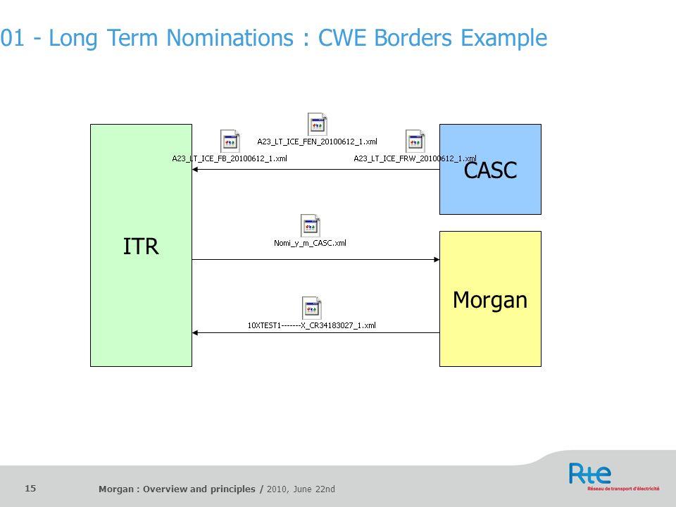 Morgan : Overview and principles / 2010, June 22nd 15 ITR Morgan CASC 01 - Long Term Nominations : CWE Borders Example