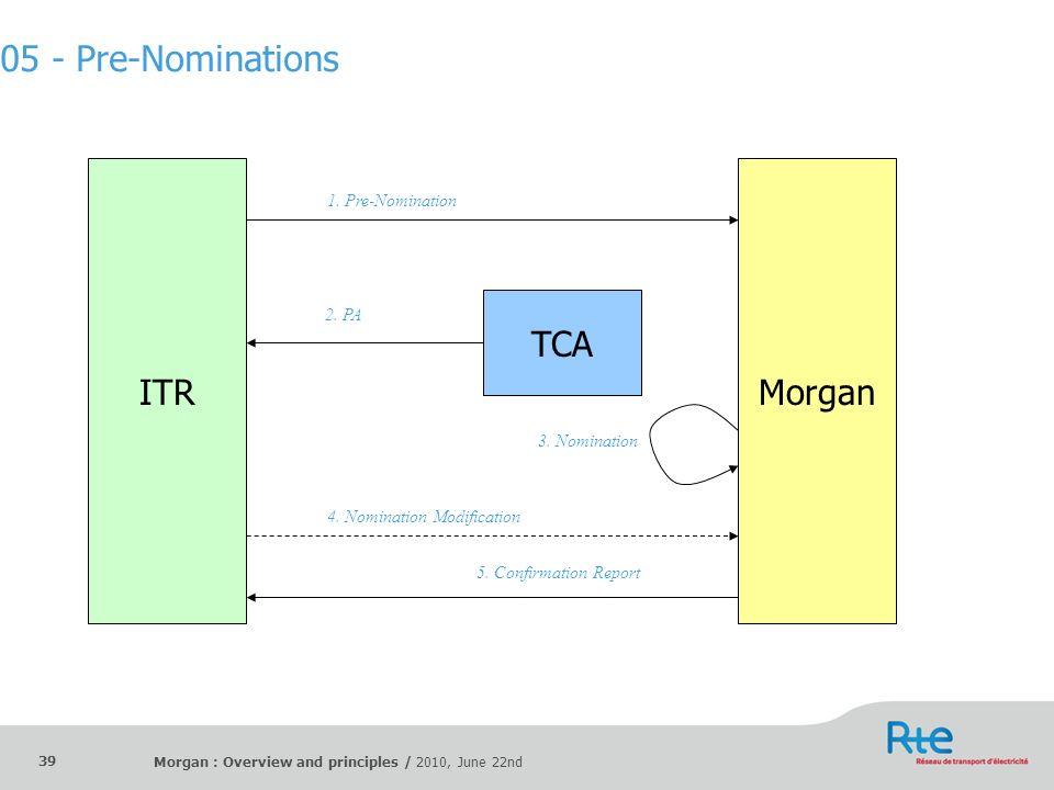 Morgan : Overview and principles / 2010, June 22nd 39 ITRMorgan 2. PA 1. Pre-Nomination 5. Confirmation Report TCA 3. Nomination 4. Nomination Modific