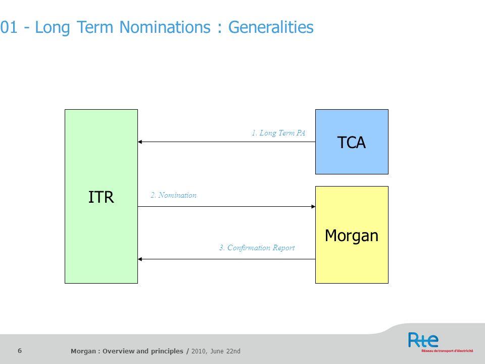 Morgan : Overview and principles / 2010, June 22nd 6 ITR Morgan 1. Long Term PA 2. Nomination 3. Confirmation Report TCA 01 - Long Term Nominations :