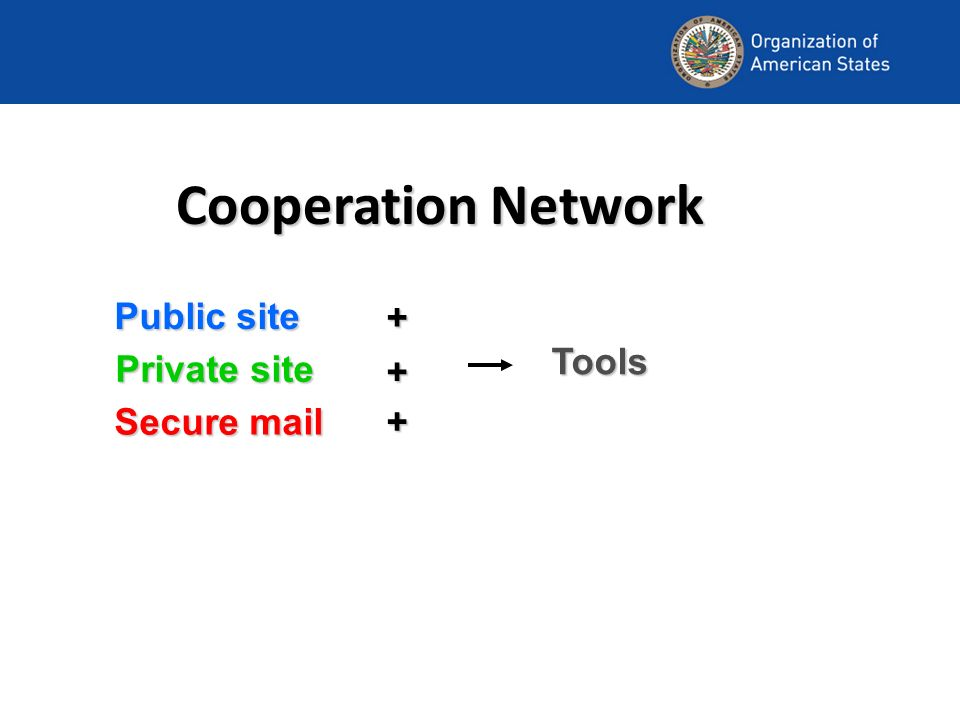 Cooperation Network Private site Public site + Secure mail Tools + +