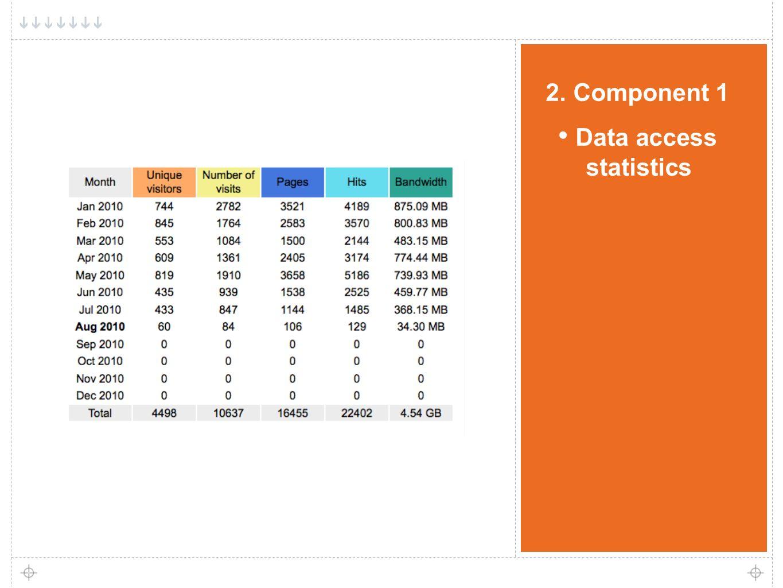 8 2. Component 1 Data access statistics