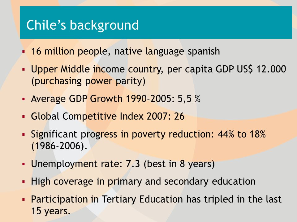 16 million people, native language spanish Upper Middle income country, per capita GDP US$ (purchasing power parity) Average GDP Growth : 5,5 % Global Competitive Index 2007: 26 Significant progress in poverty reduction: 44% to 18% ( ).