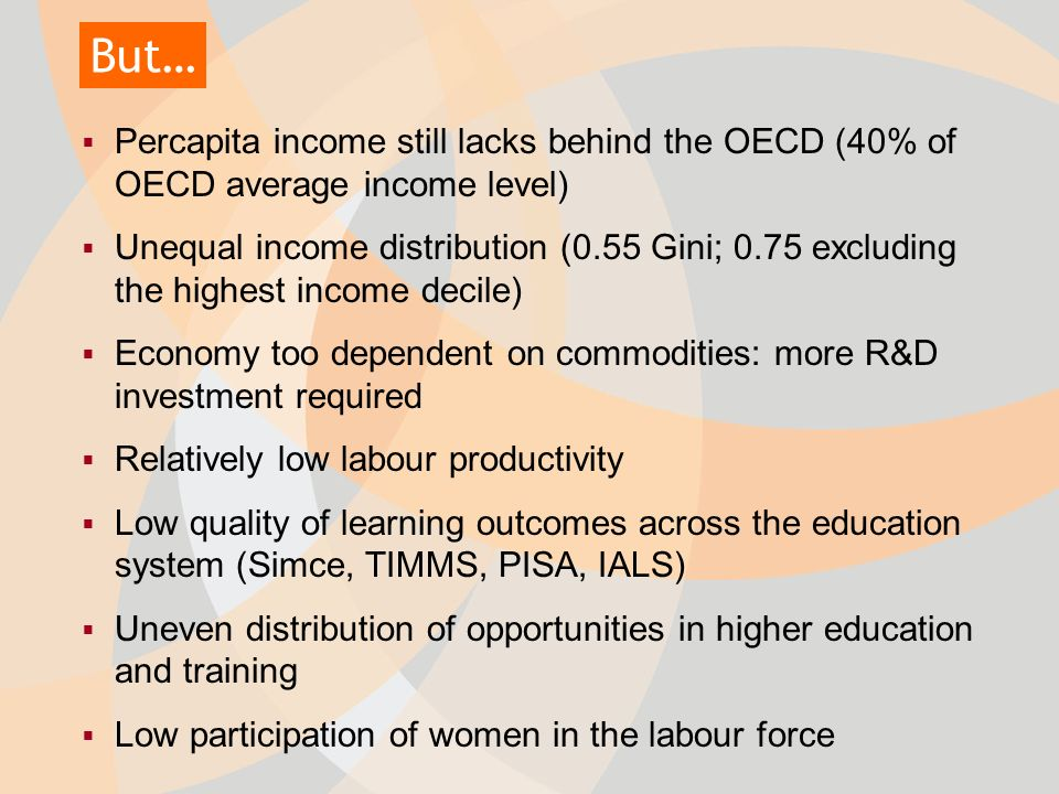 But… Percapita income still lacks behind the OECD (40% of OECD average income level) Unequal income distribution (0.55 Gini; 0.75 excluding the highest income decile) Economy too dependent on commodities: more R&D investment required Relatively low labour productivity Low quality of learning outcomes across the education system (Simce, TIMMS, PISA, IALS) Uneven distribution of opportunities in higher education and training Low participation of women in the labour force