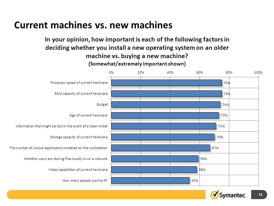 Current machines vs. new machines 31