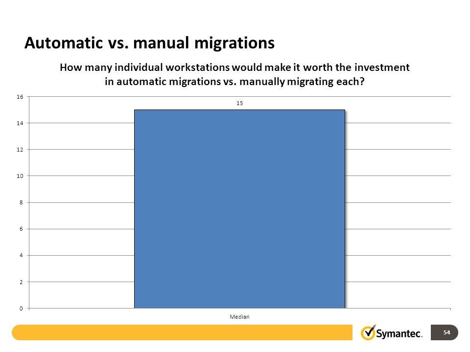 Automatic vs. manual migrations 54