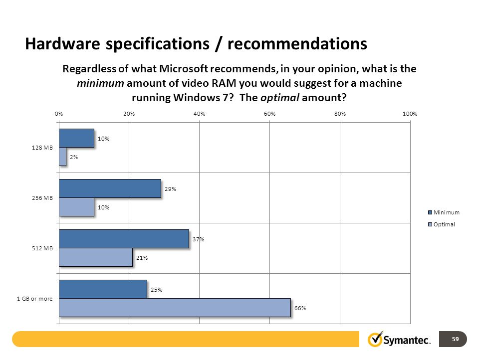 Hardware specifications / recommendations 59