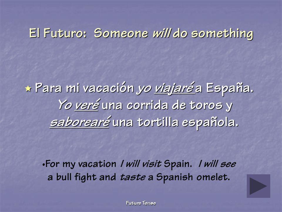 Future Tense Español 3 The Future Tense Someone will do something Jenny Glass