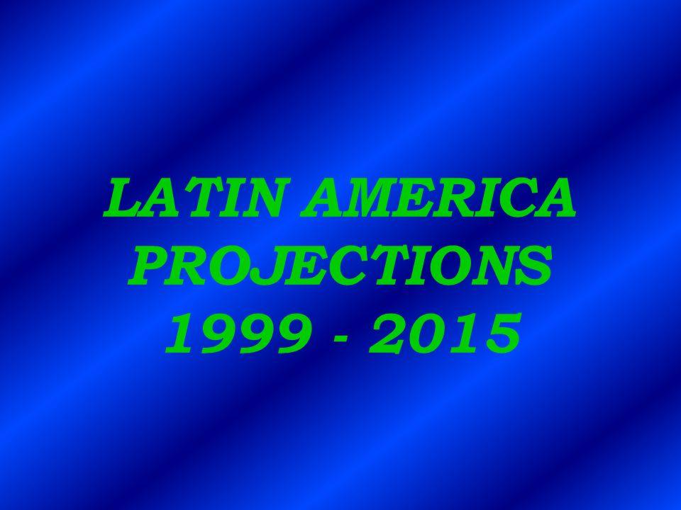 LATIN AMERICA PROJECTIONS 1999 - 2015