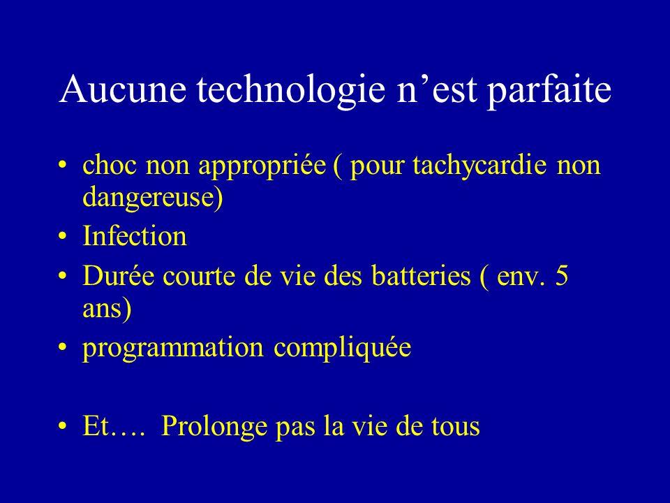 Aucune technologie nest parfaite choc non appropriée ( pour tachycardie non dangereuse) Infection Durée courte de vie des batteries ( env. 5 ans) prog