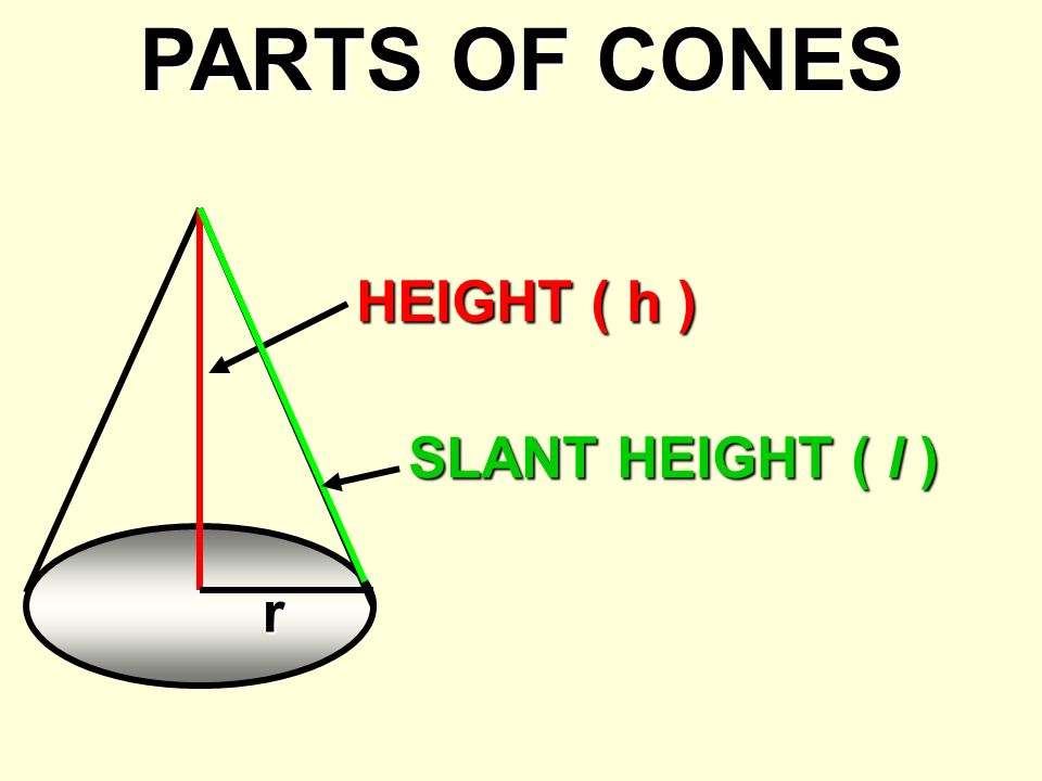 PARTS OF CONES HEIGHT ( h ) r SLANT HEIGHT ( l )