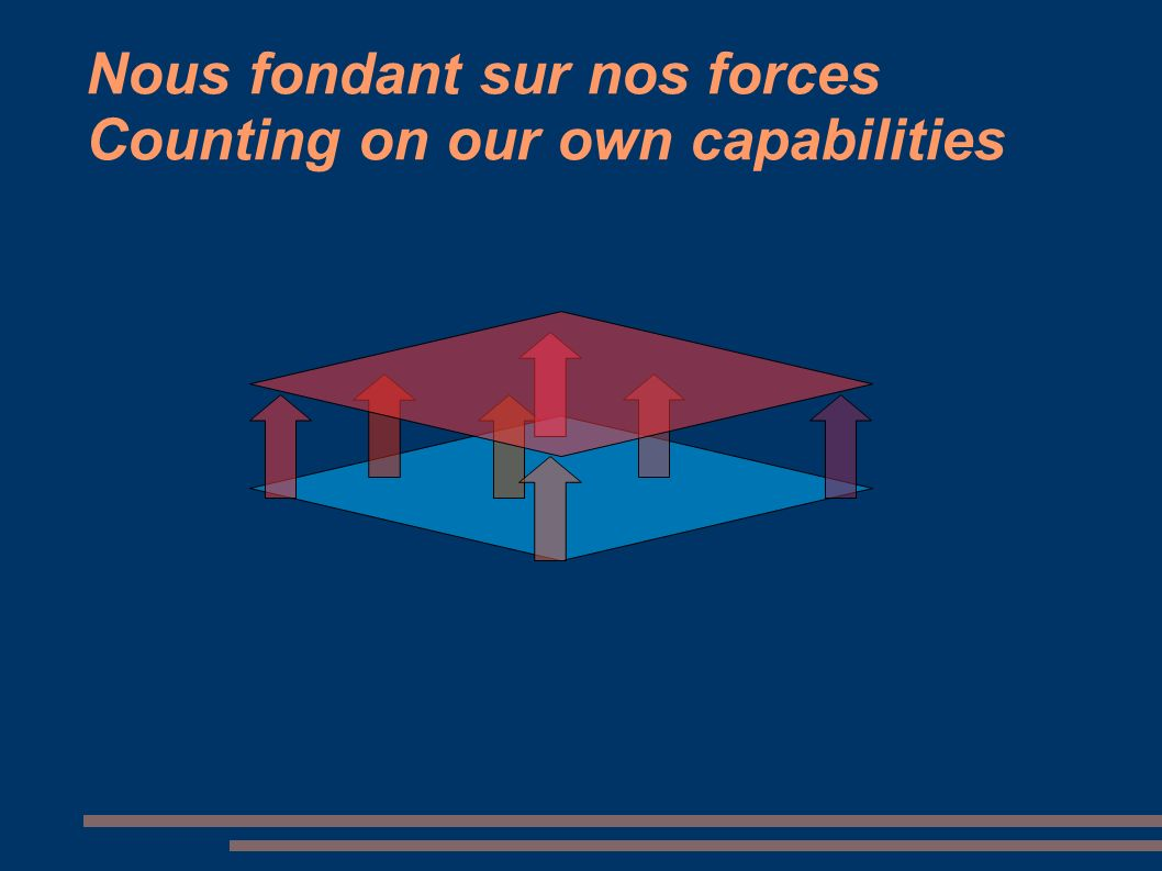 Nous fondant sur nos forces Counting on our own capabilities