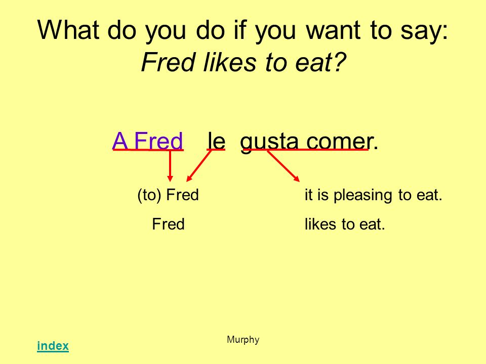 Murphy What do you do if you want to say: Fred likes to eat? legusta comer. it is pleasing to eat. likes to eat. (to) Fred Fred A Fred index