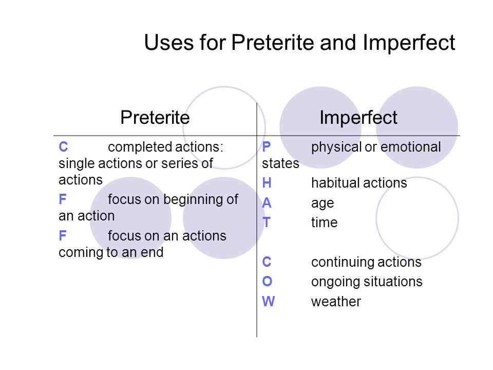 Preterite and Imperfect Verbs …the tricky past is present