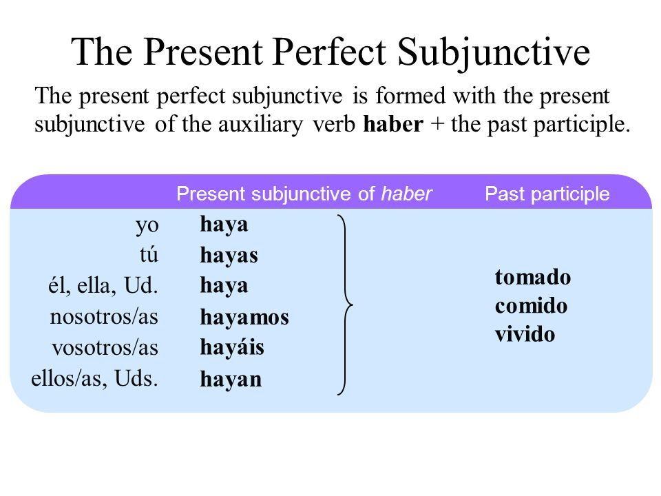 The Present Perfect Subjunctive The present perfect subjunctive is formed with the present subjunctive of the auxiliary verb haber + the past particip