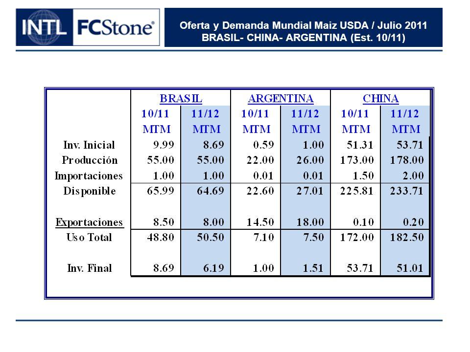 Oferta y Demanda Mundial Maiz USDA / Julio 2011 BRASIL- CHINA- ARGENTINA (Est. 10/11)