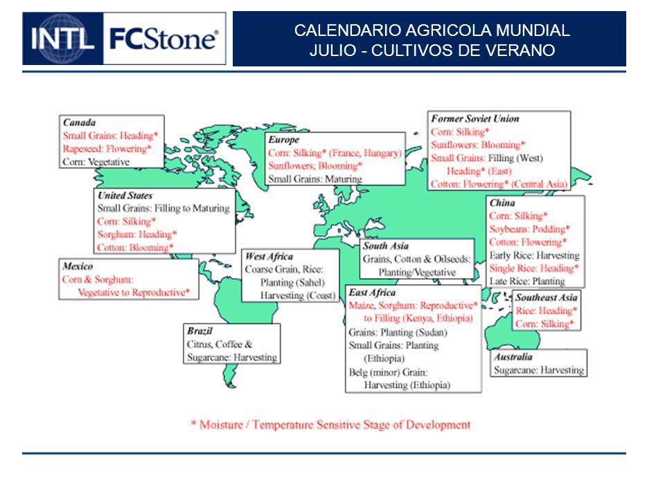 CALENDARIO AGRICOLA MUNDIAL JULIO - CULTIVOS DE VERANO
