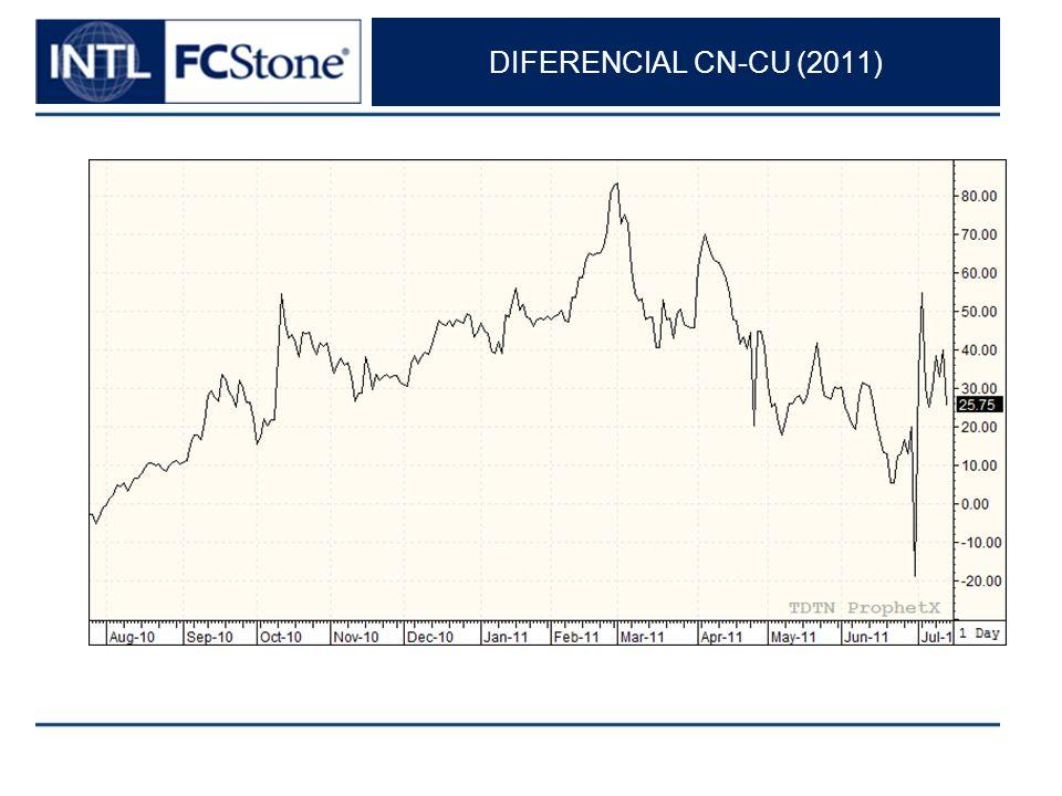 DIFERENCIAL CN-CU (2011)