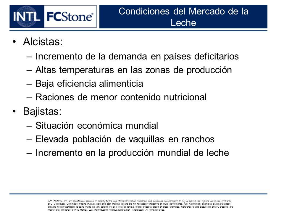 Condiciones del Mercado de la Leche Alcistas: –Incremento de la demanda en países deficitarios –Altas temperaturas en las zonas de producción –Baja ef