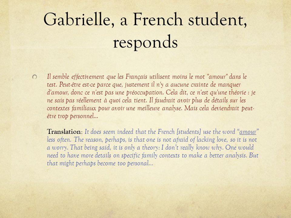 Gabrielle, a French student, responds Il semble effectivement que les Français utilisent moins le mot