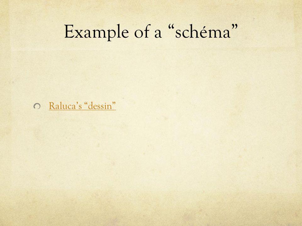 Example of a schéma Ralucas dessin