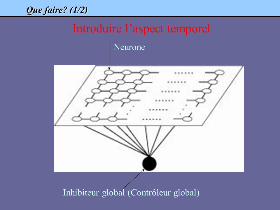 Que faire (1/2) Introduire laspect temporel Neurone Inhibiteur global (Contrôleur global)