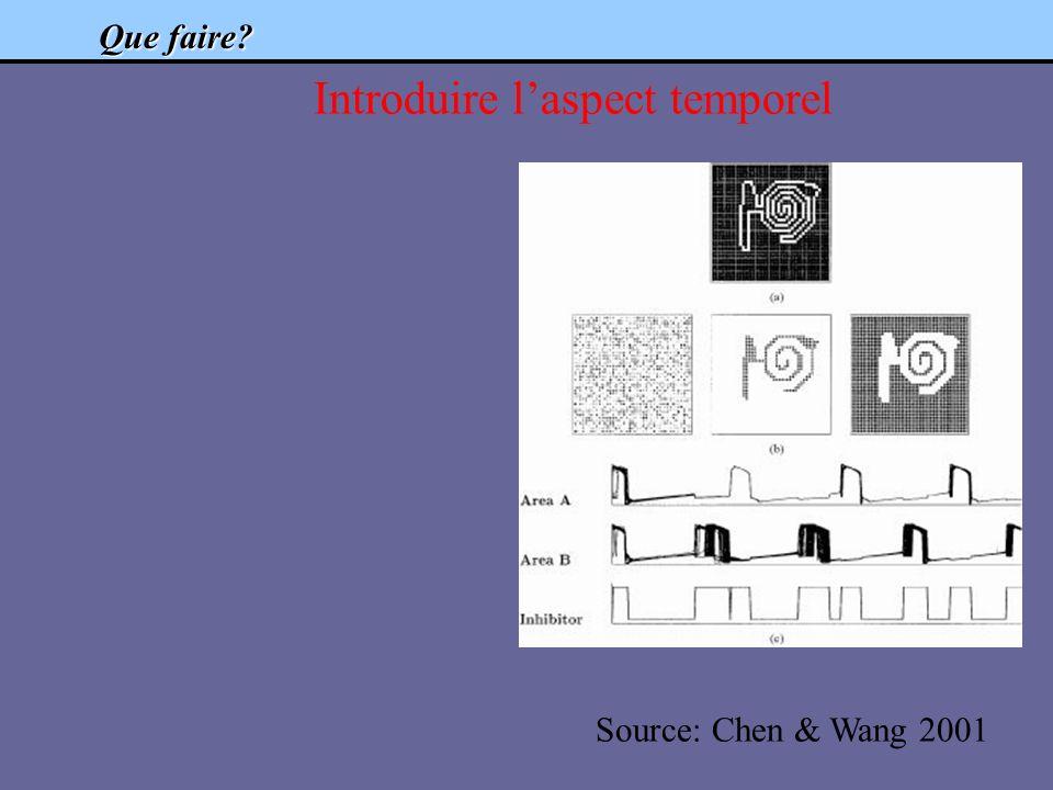 Que faire Introduire laspect temporel Source: Chen & Wang 2001