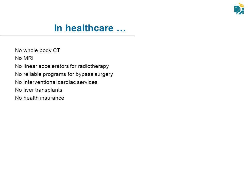 Cardiac Sciences Oncology Neurosciences Orthopedics Transplantation Pediatrics Emergency Medicine Centres of Excellence
