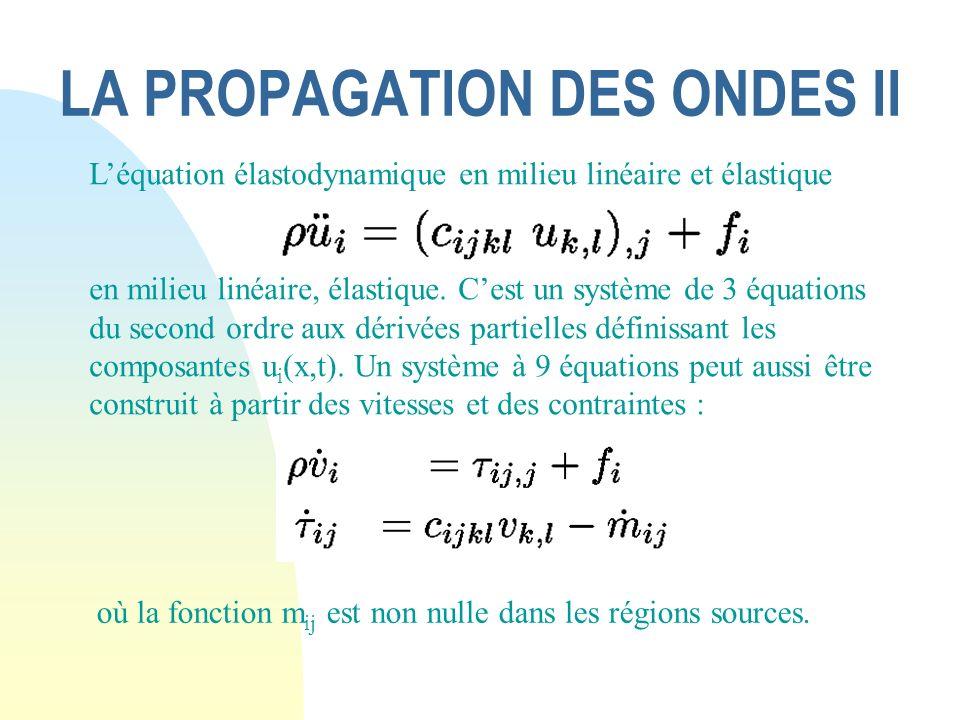 LA PROPAGATION DES ONDES II Léquation élastodynamique en milieu linéaire et élastique en milieu linéaire, élastique. Cest un système de 3 équations du