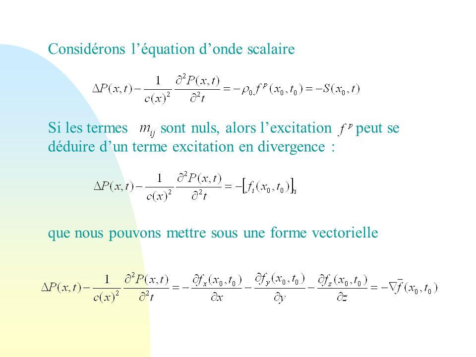 Considérons léquation donde scalaire Si les termes sont nuls, alors lexcitation peut se déduire dun terme excitation en divergence : que nous pouvons