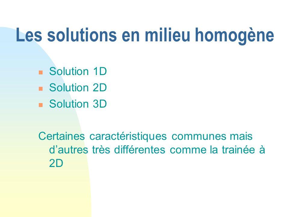 Les solutions en milieu homogène Solution 1D Solution 2D Solution 3D Certaines caractéristiques communes mais dautres très différentes comme la trainé