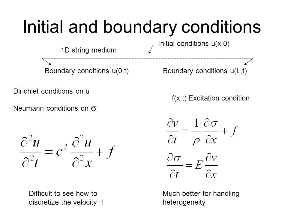 Initial and boundary conditions Boundary conditions u(0,t) Initial conditions u(x,0) Boundary conditions u(L,t) 1D string medium Difficult to see how