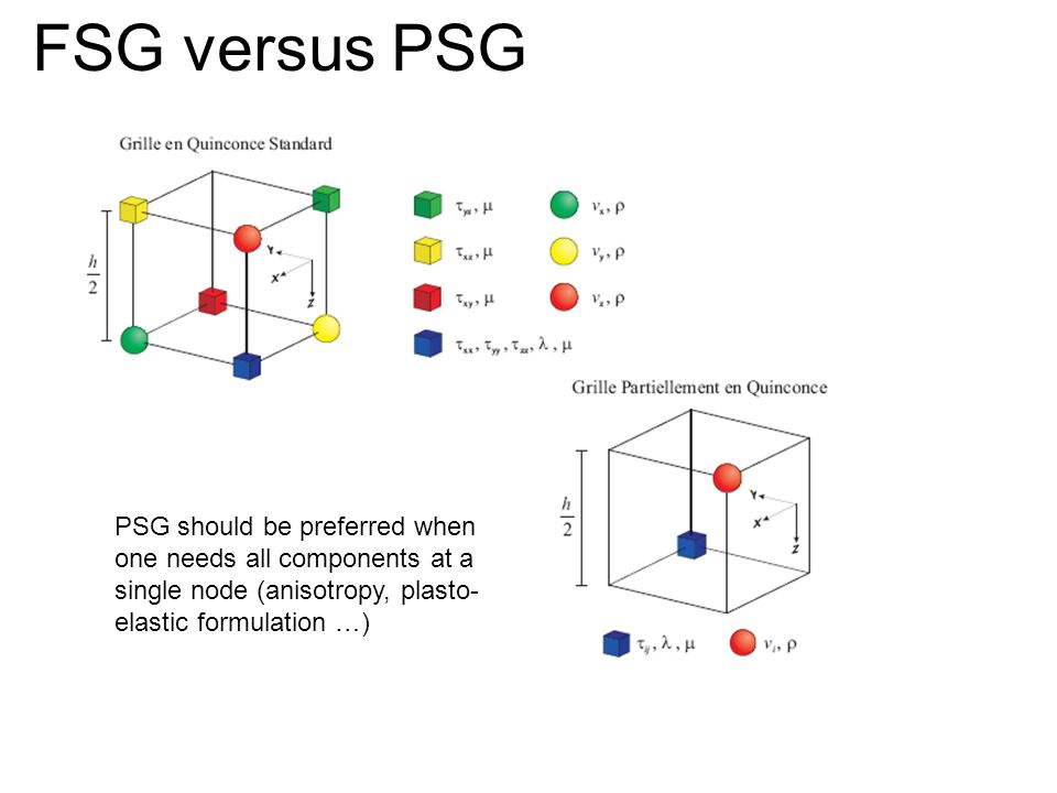 FSG versus PSG PSG should be preferred when one needs all components at a single node (anisotropy, plasto- elastic formulation …)