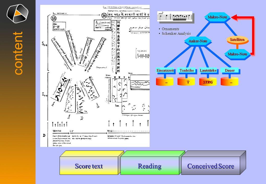 Babouska ExpressionSignificationContent Meta system ExpressionSignificationContent ExpressionSignificationContent Motivation ExpressionSignificationContent Connotation Hjelmslevs Babouska Principle