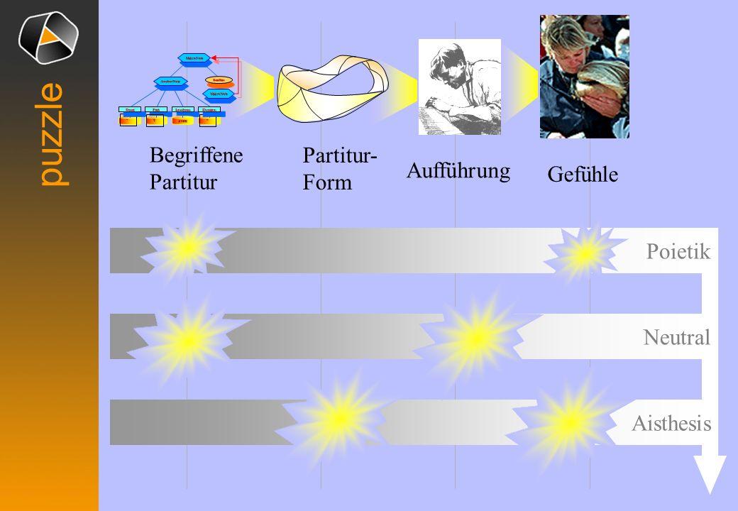 NameType/DiagramIdentifier NameFormCoordinate Denotator Topos form semiotics