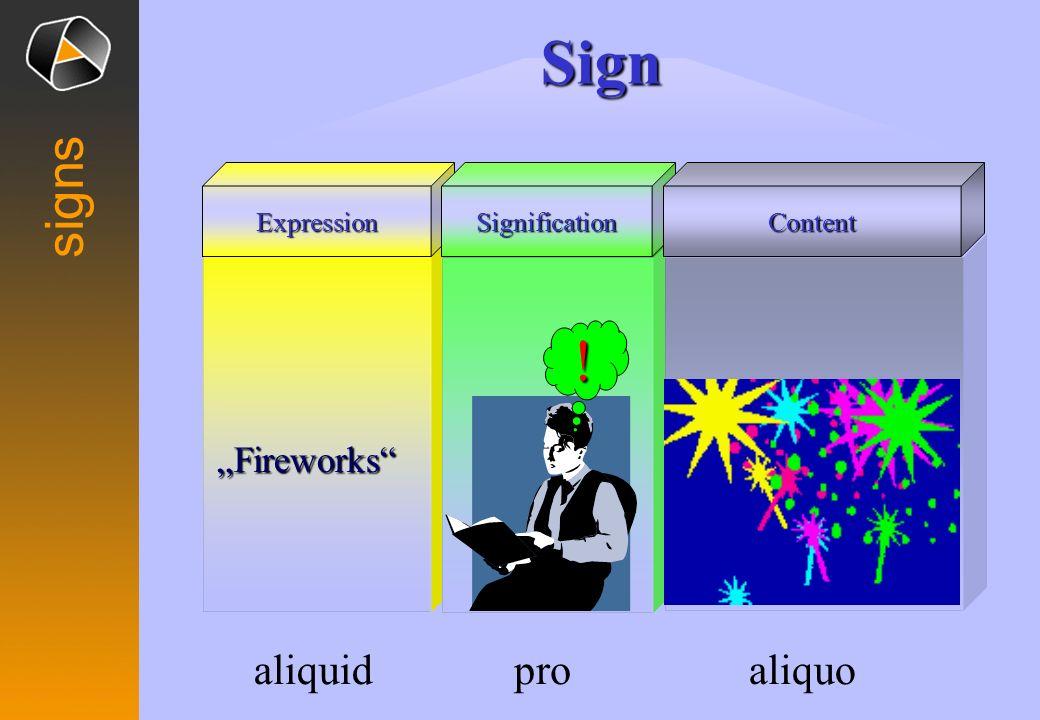 topographyCommunicationRealities Signs