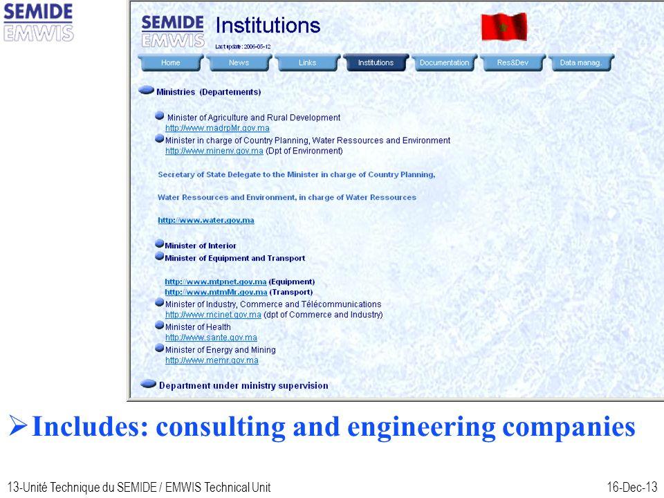 13-Unité Technique du SEMIDE / EMWIS Technical Unit16-Dec-13 Morocco Includes: consulting and engineering companies