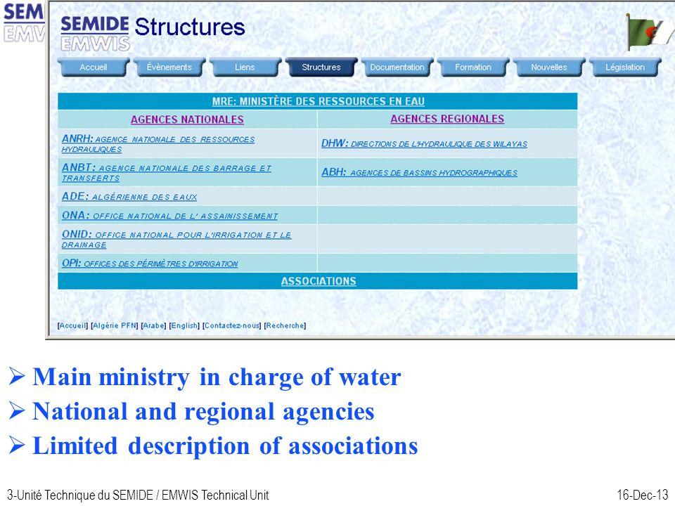 3-Unité Technique du SEMIDE / EMWIS Technical Unit16-Dec-13 Algeria Main ministry in charge of water National and regional agencies Limited description of associations