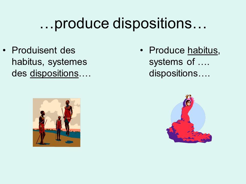 …produce dispositions… Produisent des habitus, systemes des dispositions…. Produce habitus, systems of …. dispositions….