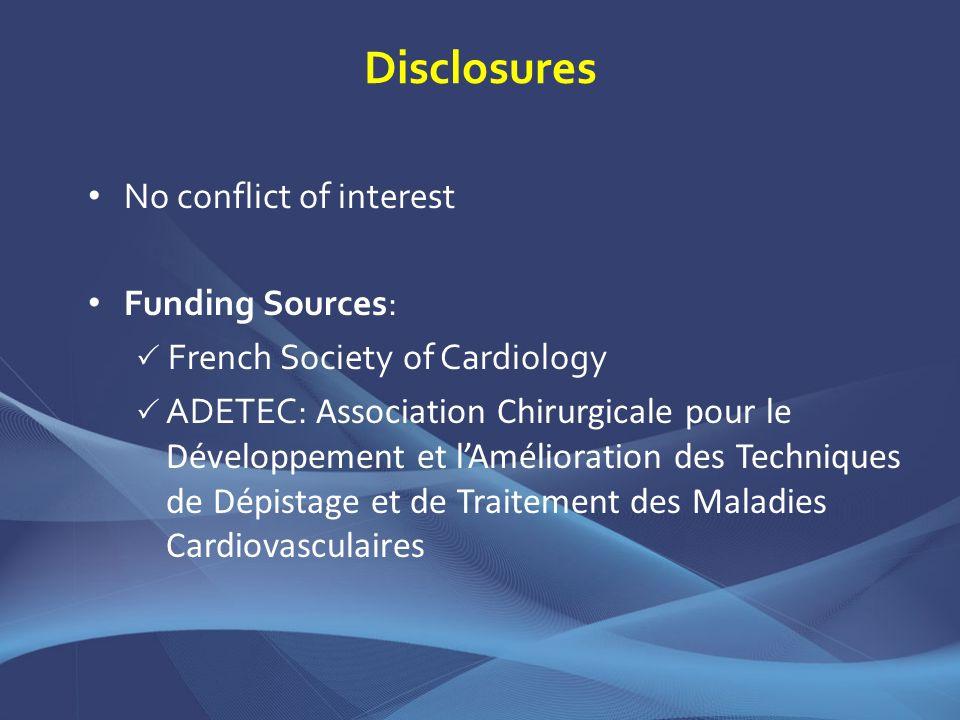 Disclosures No conflict of interest Funding Sources: French Society of Cardiology ADETEC: Association Chirurgicale pour le Développement et lAméliorat