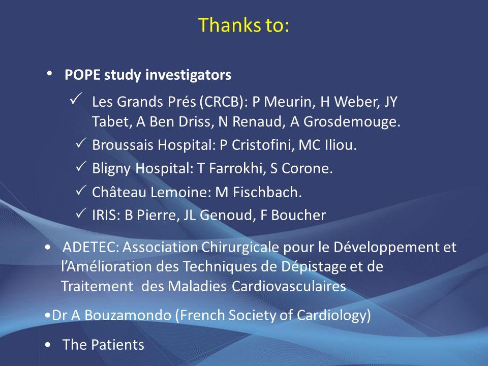 Thanks to: POPE study investigators Les Grands Prés (CRCB): P Meurin, H Weber, JY Tabet, A Ben Driss, N Renaud, A Grosdemouge. Broussais Hospital: P C