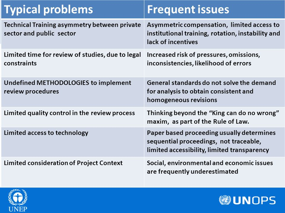 Typical problemsFrequent issues Technical Training asymmetry between private sector and public sector Asymmetric compensation, limited access to institutional training, rotation, instability and lack of incentives Limited time for review of studies, due to legal constraints Increased risk of pressures, omissions, inconsistencies, likelihood of errors Undefined METHODOLOGIES to implement review procedures General standards do not solve the demand for analysis to obtain consistent and homogeneous revisions Limited quality control in the review processThinking beyond the King can do no wrong maxim, as part of the Rule of Law.