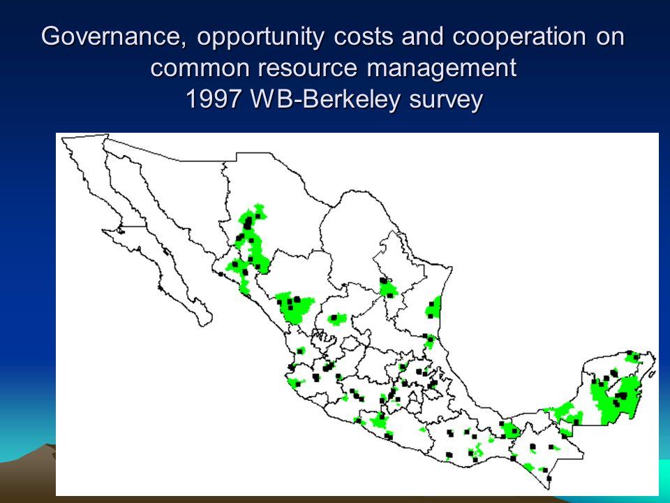 Priority regions (biodiversity conservation)