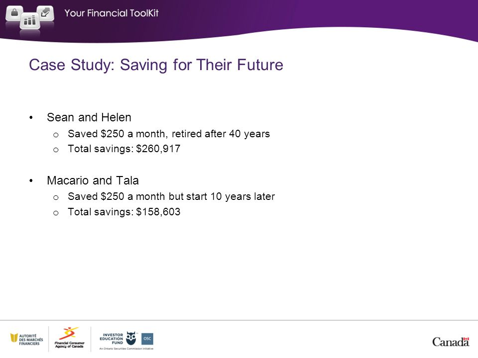 Case Study: Saving for Their Future Sean and Helen o Saved $250 a month, retired after 40 years o Total savings: $260,917 Macario and Tala o Saved $250 a month but start 10 years later o Total savings: $158,603