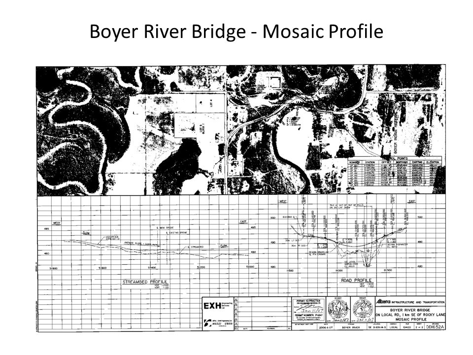Boyer River Bridge - Mosaic Profile