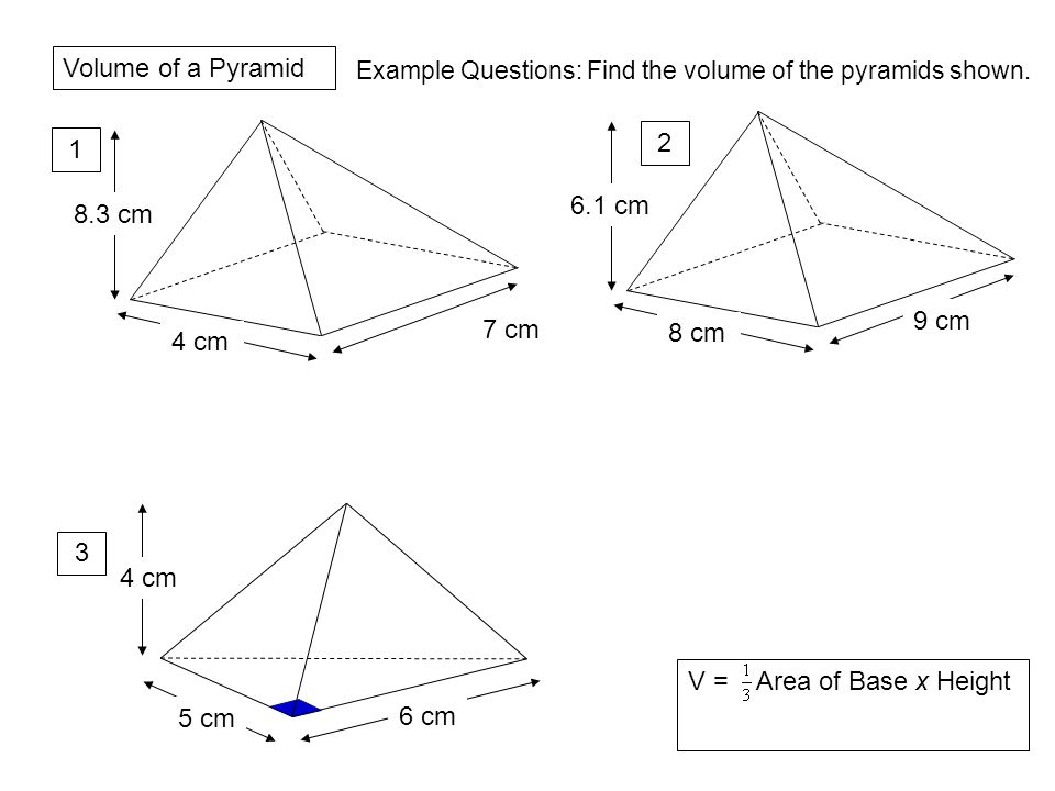 10 cm Questions: Find the volumes of the cones below. (to 1 dp) 1 2 4.2 m Not to SCALE 19 cm 7.3 m