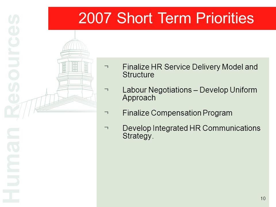 2007 Short Term Priorities Human Resources ¬Finalize HR Service Delivery Model and Structure ¬Labour Negotiations – Develop Uniform Approach ¬Finalize Compensation Program ¬Develop Integrated HR Communications Strategy.