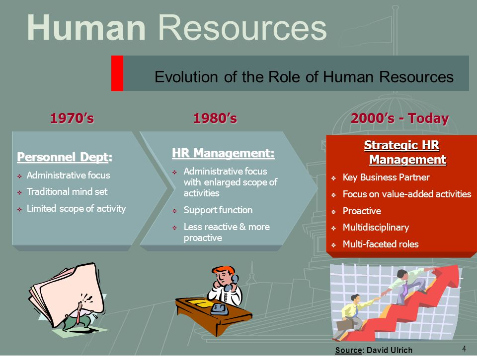 Personnel Dept: v Administrative focus v Traditional mind set v Limited scope of activity HR Management: v Administrative focus with enlarged scope of activities v Support function v Less reactive & more proactive 1970's1980's 2000's - Today Strategic HR Management v Key Business Partner v Focus on value-added activities v Proactive v Multidisciplinary v Multi-faceted roles Evolution of the Role of Human Resources Source: David Ulrich 4