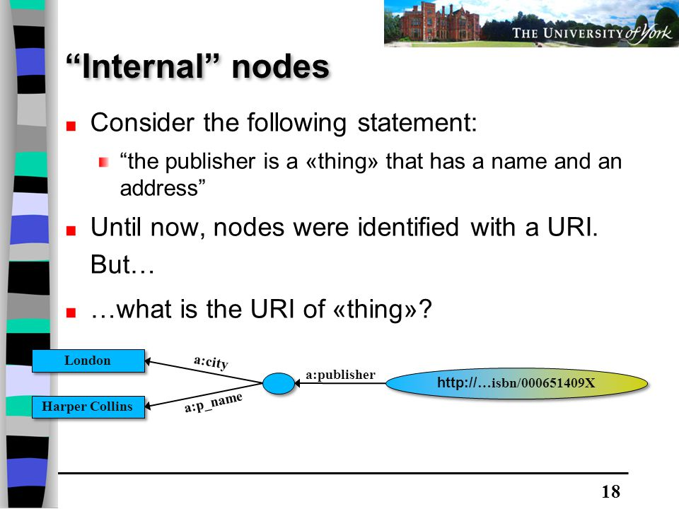 18 Consider the following statement: the publisher is a «thing» that has a name and an address Until now, nodes were identified with a URI.