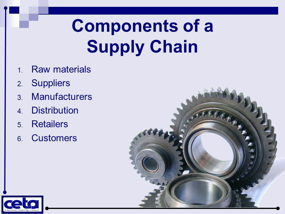 Components of a Supply Chain 1. Raw materials 2. Suppliers 3. Manufacturers 4. Distribution 5. Retailers 6. Customers